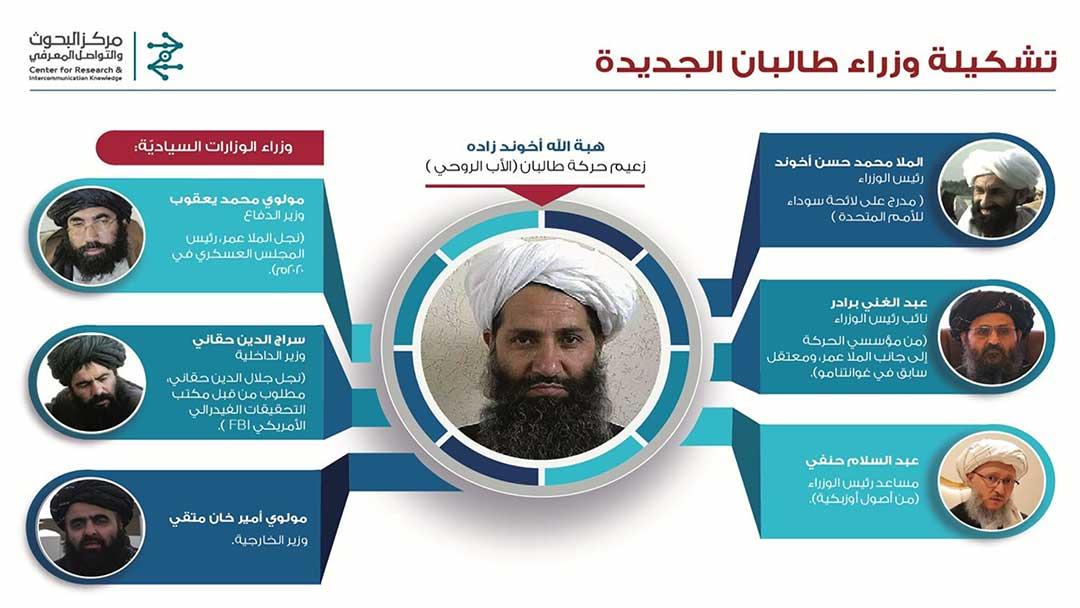 تشكيلة وزراء طالبان الجديدة